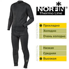 Картинка Термобелье Norfin Thermo Line B