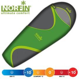 Мешок-кокон спальный Norfin SCANDIC PLUS 350 NF