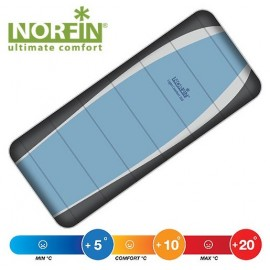 Мешок-одеяло спальный Norfin LIGHT COMFORT 200 NFL